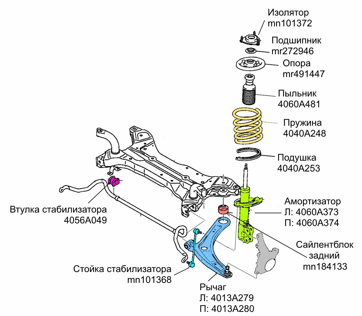 Схема ходовой митсубиси лансер 9
